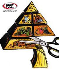 با بادی فول همراه باشید از شنبه ۲۹ مهر ماه برای هر روز شما یک رژیم غذایی داریم!