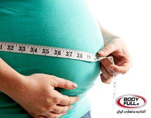 چاقی و پرخوری